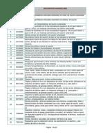 ARANCEL PARTES DE VEHICULOS.pdf