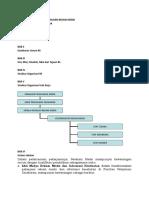 Pedoman Pengorganisasian Rekam Medik
