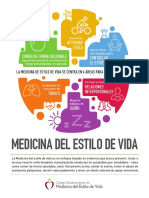 What is Lifestyle Medicine Spanish