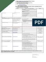 JADWAL DAN TATA CARA PENDAFTARAN ULANG MABA SNMPTN 2019 FORMAT A3(3).pdf