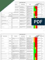 Copy of PLDT-FLPSS Audit v1.5_Full