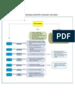 Diagrama del texto leido.docx