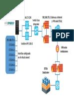 diagrama_enrutamiento_contingencia.pptx