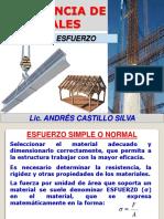 RESISTENCIA DE MATERIALES - ESFUERZO