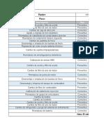 Plan de Mantenimiento Empresa de Almojabanas1