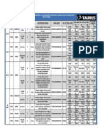 Catálogo Armas Taurus 2019_CAC-2