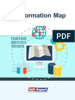 Digital Transformation Map