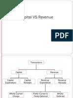 Capital Revenue (1)