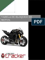 TABELA+DE+ BLOQUEIO+MOTOS