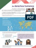 S1_Violacion_de_los_derechos_humanos.pdf