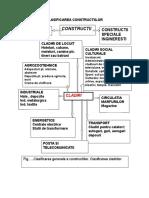 7.CLASIFICAREA CONSTRUCTIILOR.doc