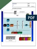 Copy of v-A-SGC-GE-904 Mapa General de Procesos