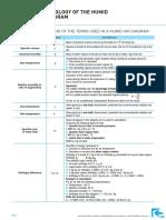 Humid Air Diagram.pdf