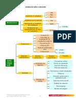 U2_Sintesis.pdf