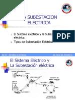 IEE217 - 03 La Subestacion Electrica Parte 1