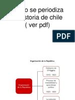 Org. de La Republica