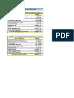 Evaluacion Agua Calculo Tir-perfil Colcap