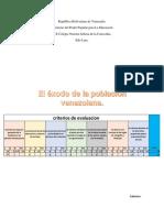 Los Movimientos Migratorios, Isabela Valenzuela. CORREGIDO