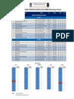 Programacion de horarios y salones 2do. Ciclo Academico 2018 AF.pdf