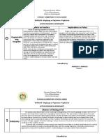 LIZA-ACTION RESEARCH WORKSHEET- Organisahin.docx