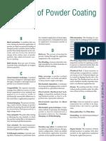 Pc 2009 Powder Coating Glossary