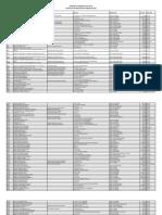 Listado Afiliados Enero 2015