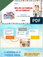 Rol de La Familia - Escuela