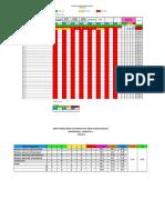 Auto Analisis Ujian 8 subjek.xlsx