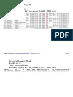 2019-04-20-Jeremies Roubaix-900 AM-r1-
