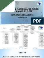 Organigrama_de_Hospital_Nacional_de_Niños_Benjamín_Bloom_actualizado_2018.pptx