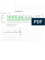 excelapplicationassignment anthonyorozco - sheet1