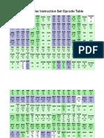 Intel x86 Assembler Instruction Set Opcode Table.docx
