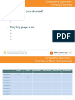 BR_Competitive Overview_0409.ppt