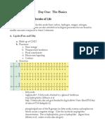 PCAT Biology Review Handout 2011 Final (1).docx