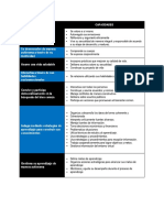 COMPETENCIAS CAPACIDADES TUTORIA 2019.docx