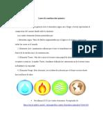 Leyes de combinación química