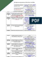 Tergiversación de la Biblia.docx.pdf