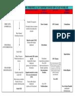 Quadro Evolução do Capitalismo.pdf