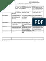 Taller N°1 Paradigmas en Investigación Educacional USACH 2019, Hernández.