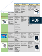Tabla Comparativa de Sensores