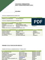 Listado de Lecturas Complementarias 2013