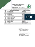 DAFTAR JEJARING DAN JARINGAN PKM TIB.docx