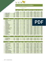 Lista de Precios FLP Publico
