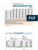 Payroll_Data1_EPFO.pdf
