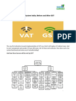 Tax-System-India-Before-and-After-GST.pdf