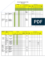 Annual Improvement Plan 2013 COPY.docx