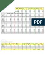 Worksheet in Avida Tower Rebars Edited 2 - Weight of Rebars Without Extra Bars
