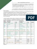 Diodos de potência. Características para a condução e chaveamento. Leonardo Barbosa Lima Gouvea
