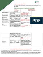 Guida Cisl 24 CFU -CFA Discipline Musicali