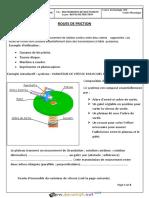 Cours - Génie Mécanique - Roues de Friction Variateur de Vitesse - 3ème Technique (2015-2016) Mr HAMDOUNI Sabeur